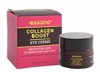 Eye Creams: What you need to know and which ones to use